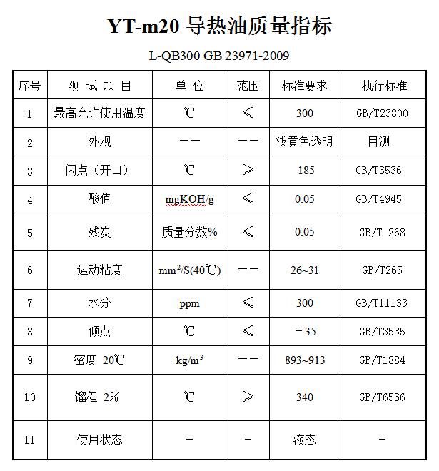 YT-m20导热油质量指标.png