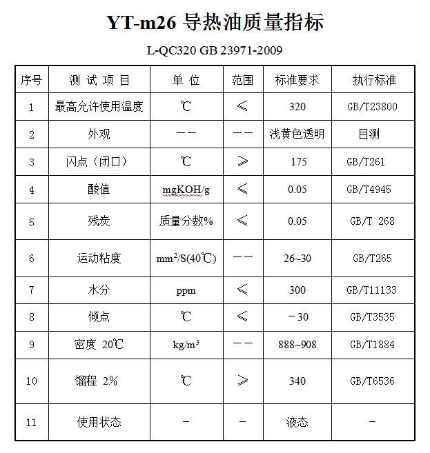 YT-m26导热油质量指标.png