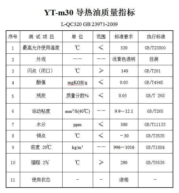 YT-m30导热油质量指标.png