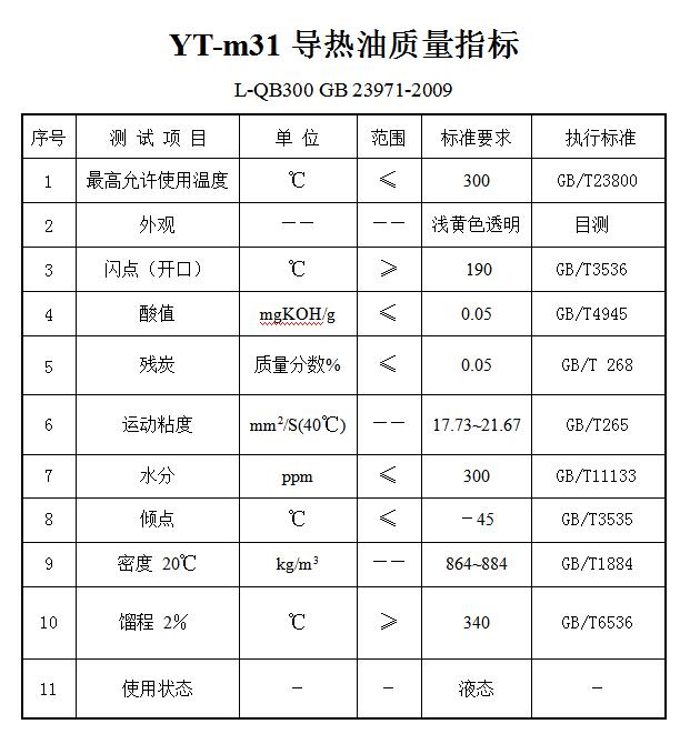 YT-m31导热油质量指标.png