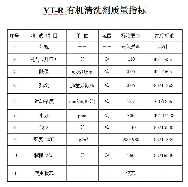 YT-R导热油有机清洁剂质量指标.png