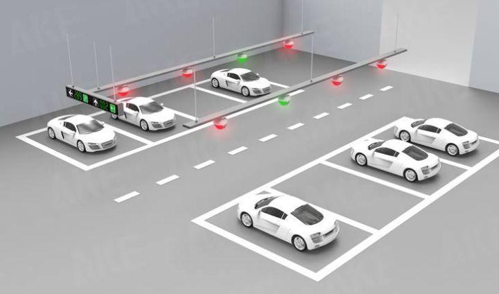 车位引导渐成停车场标配
