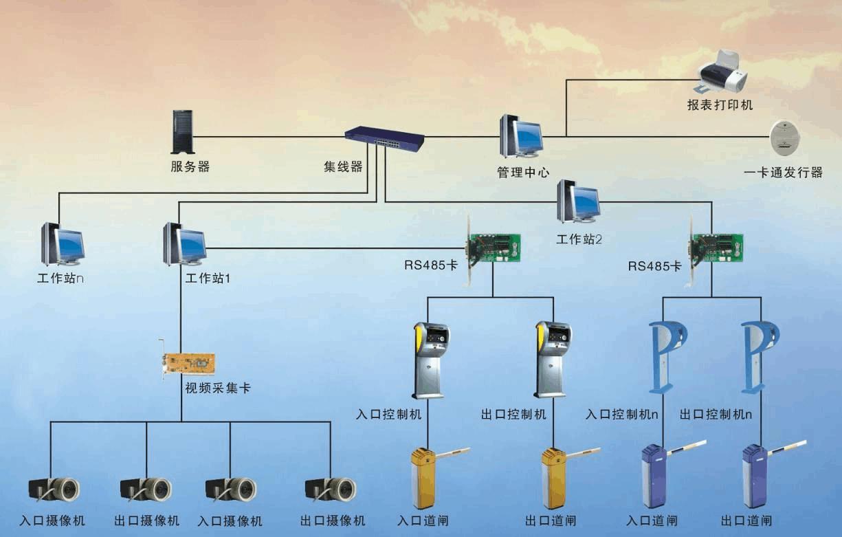 商业综合体引进智慧停车管理系统