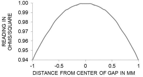 仰角测量.png
