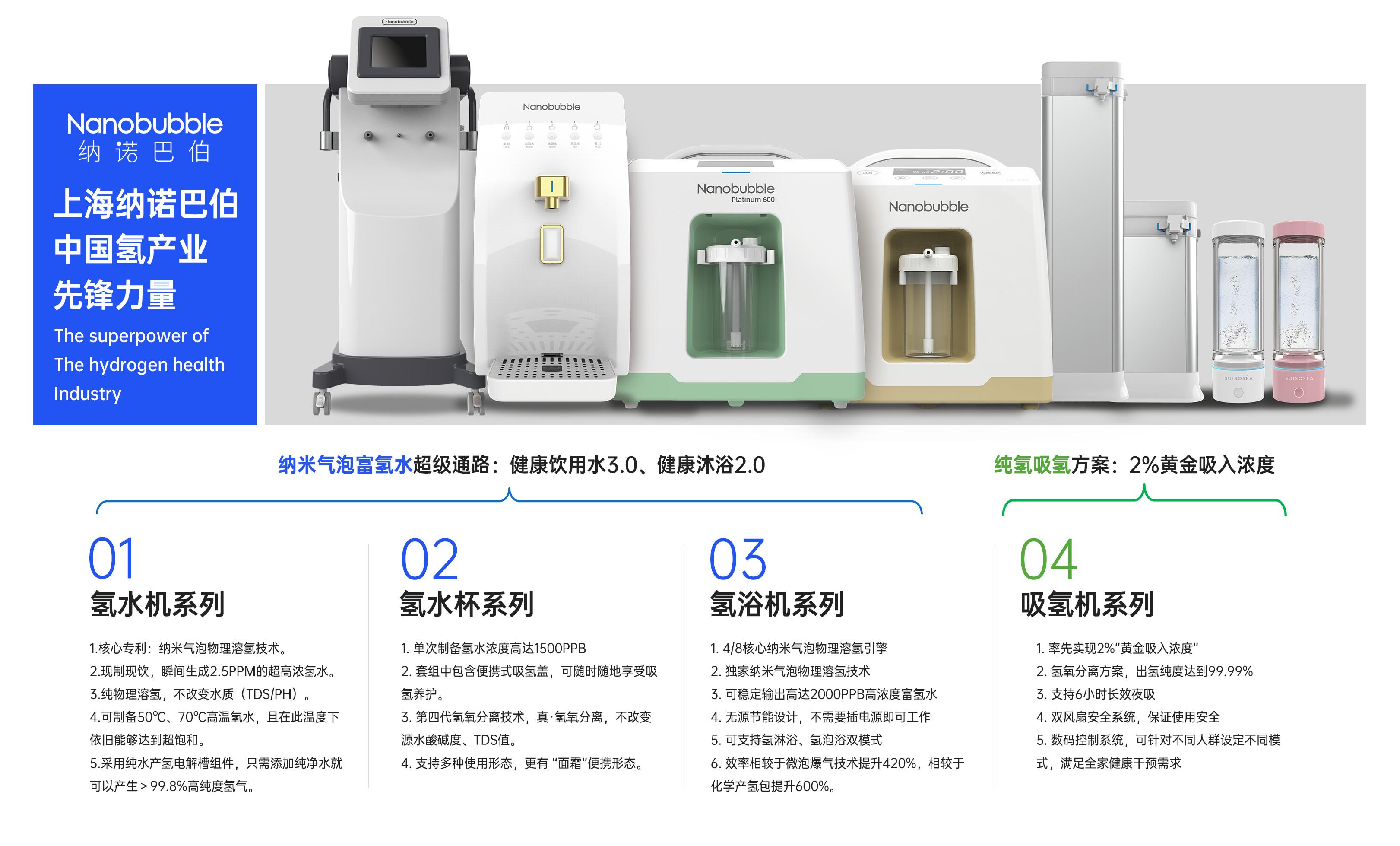纳诺巴伯氢健康产品系列_副本.jpg
