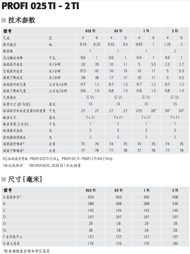 PROFI型参数-1.png