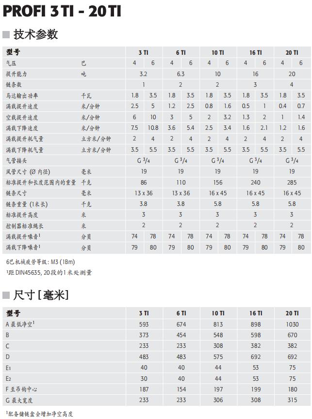 PROFI型参数-1-1.png