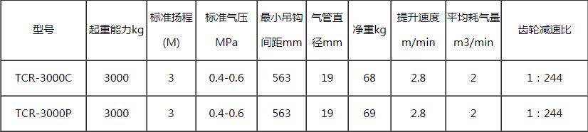 TCR参数-4.png