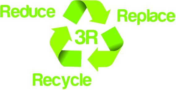 提倡使用环保包装,指引环保包装材料新风向