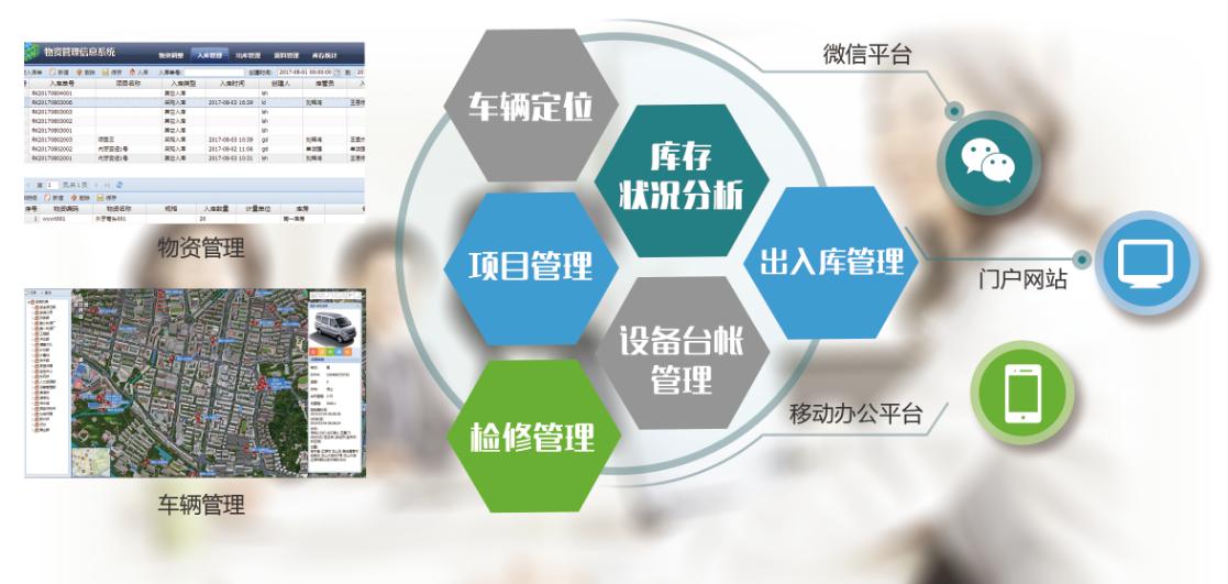 ZHO 供热企业经营管理系统