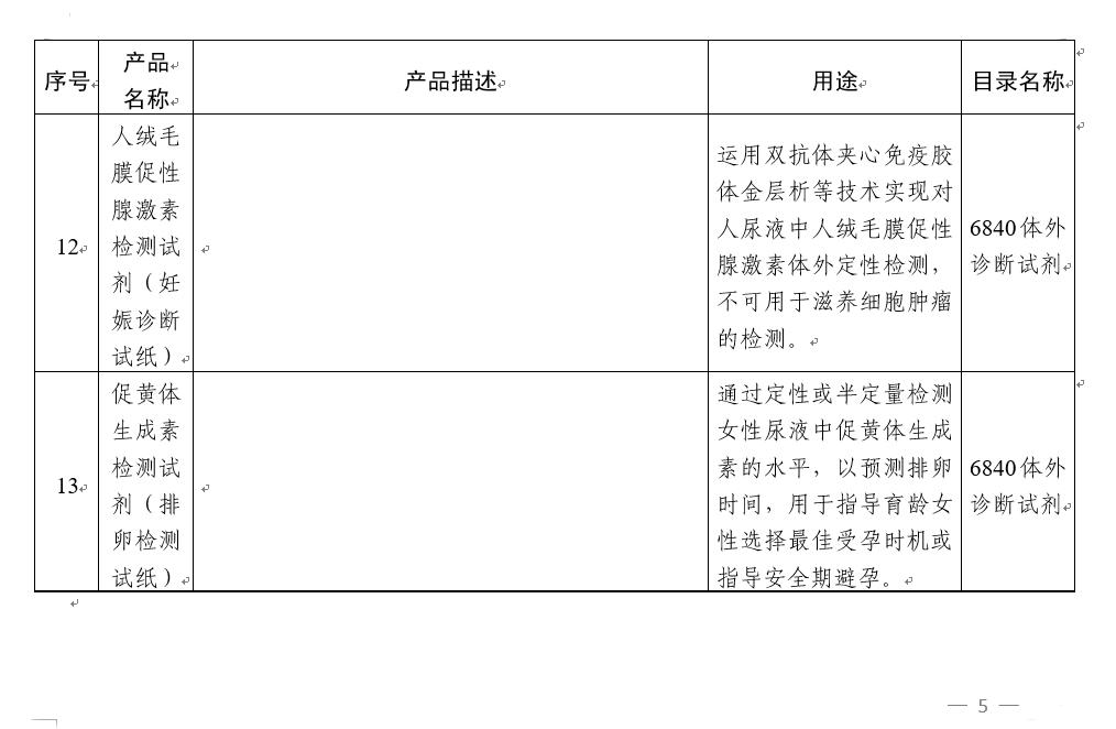 免于经营备案的第二类医疗器械产品目录5.png