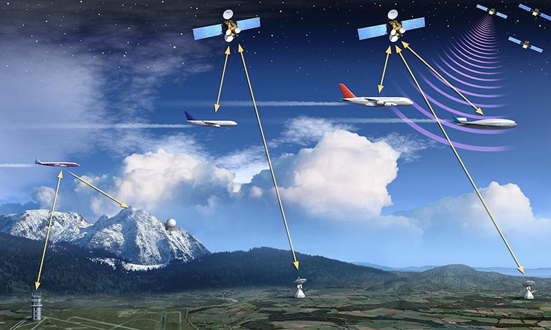 卫星导航系统2.jpg
