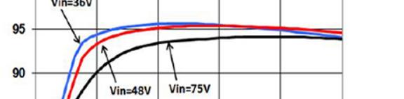 脱硝行业的氮氧化物转换器的要求