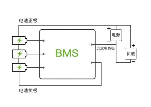 电池BMS系统激光焊接