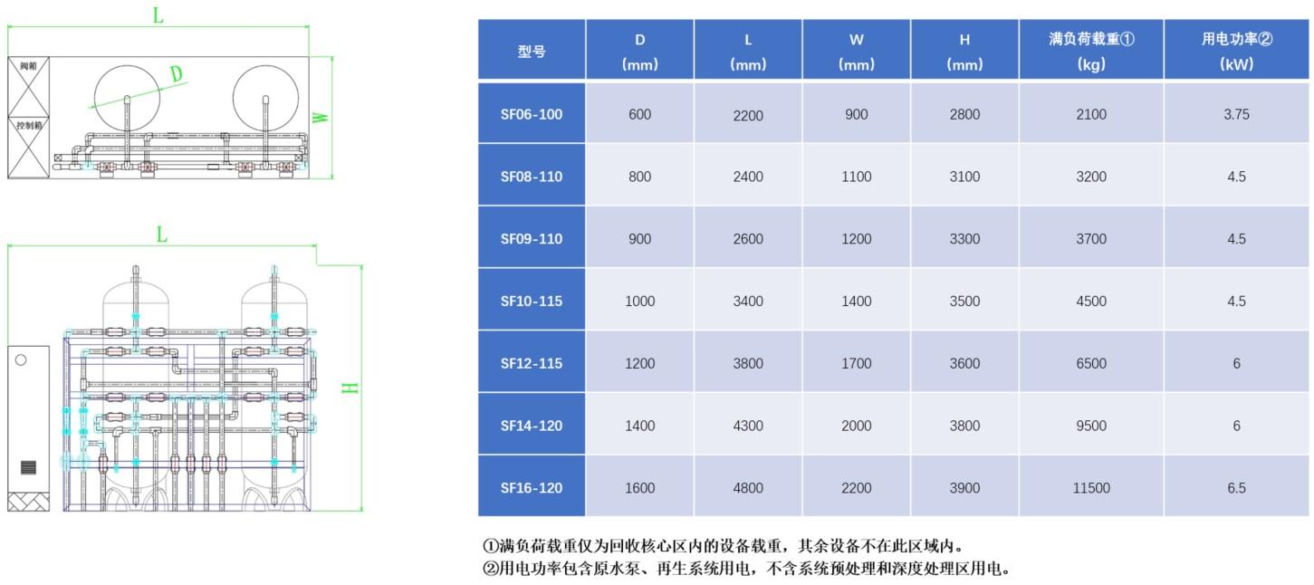 镍回收设备选型表.jpg