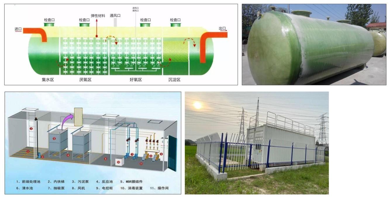 一体化生活污水设备2.jpg