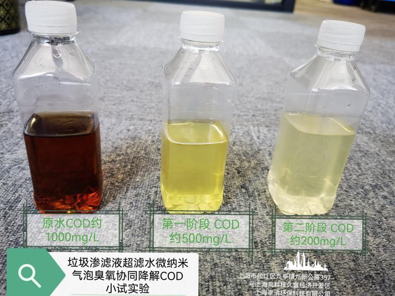 微纳米气泡技术及与臭氧的协同作用,在处理垃圾渗滤液达到的效果