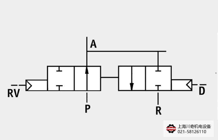 mawomatic-pel系统-二通阀气动方案