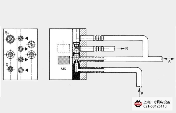 mawomatic-pel系统-电磁二通阀