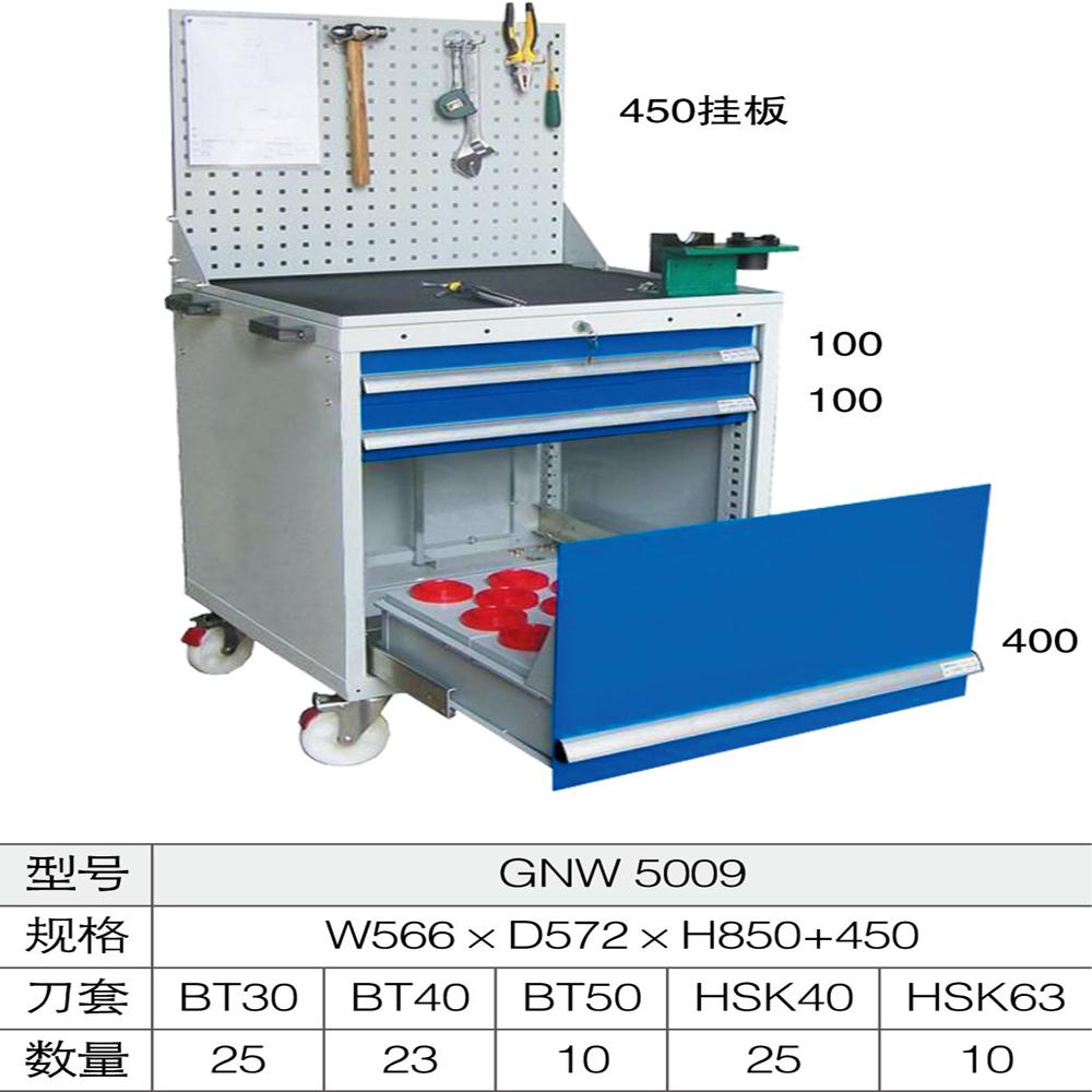 刀具車GNW5009