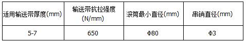 T05系列输送带扣_技术参数.jpg