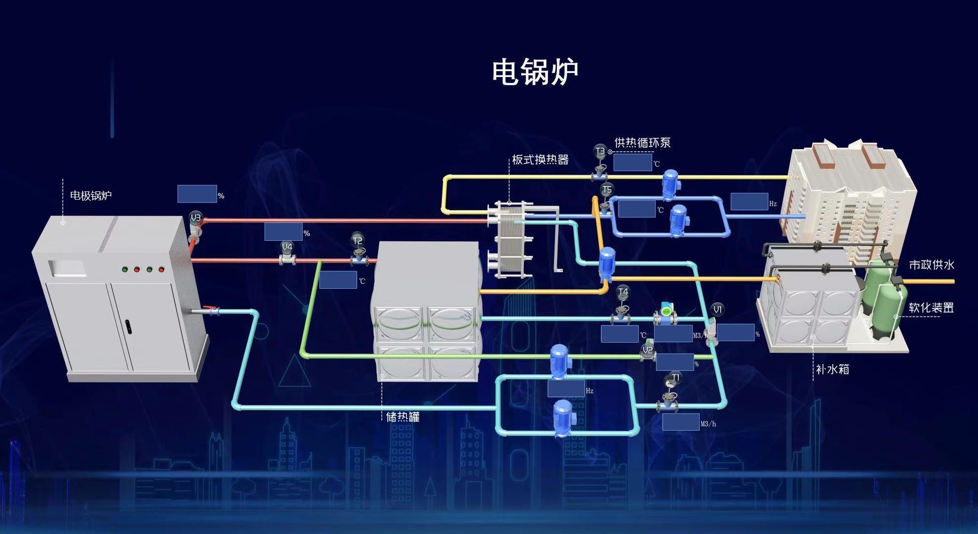 电锅炉蓄热供暖项目解决方案