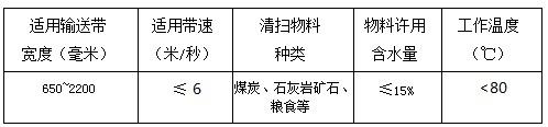 QP系列二级清扫器-技术参数.jpg