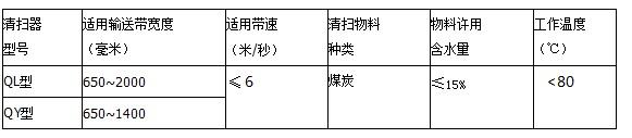 QL.系列回程段清扫器-技术参数.jpg