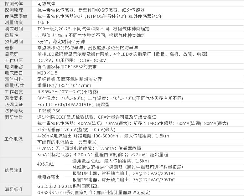 900-GWD30产品参数.jpg