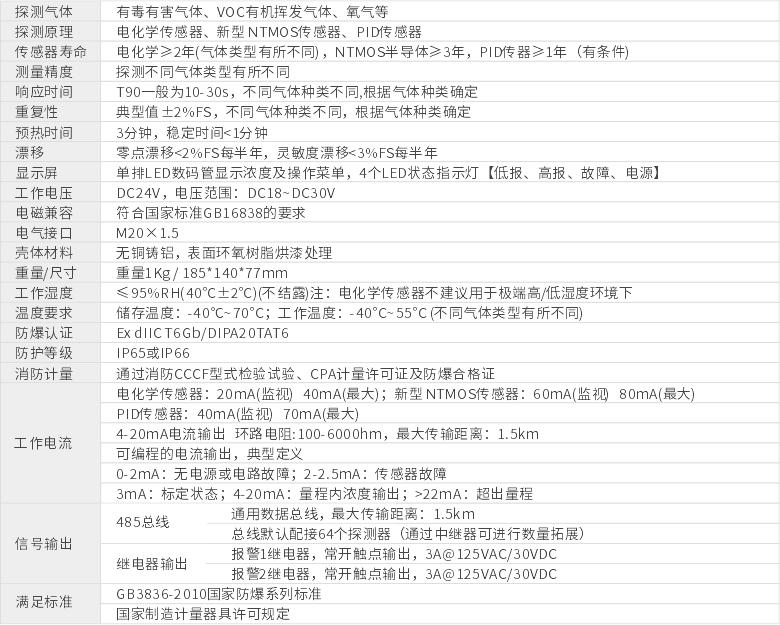 900-GWD30E产品参数.jpg