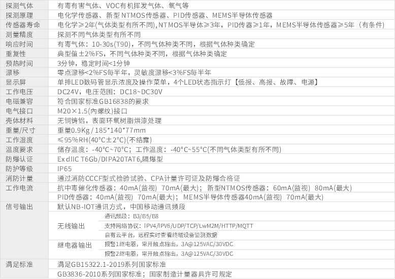 900-GWD30NB产品参数.jpg