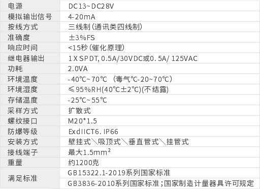 900-GWD40产品参数.jpg