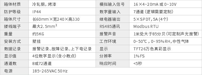 GWP8000产品参数.jpg