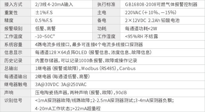 GWP6000产品参数.jpg