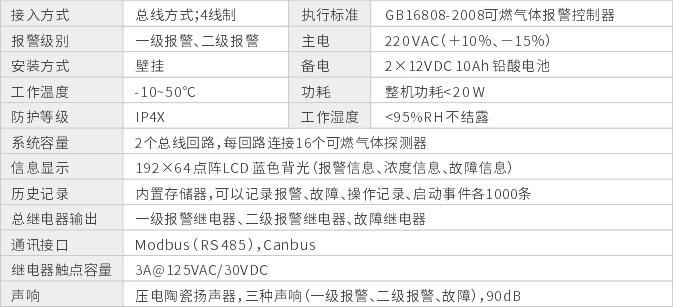 GWP7000产品参数.jpg
