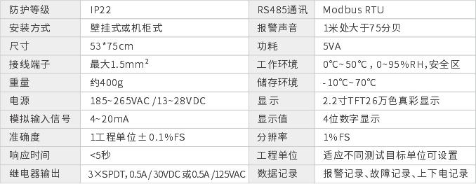 GWP1000产品参数.jpg