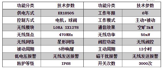 QQ截图20210910162118.png