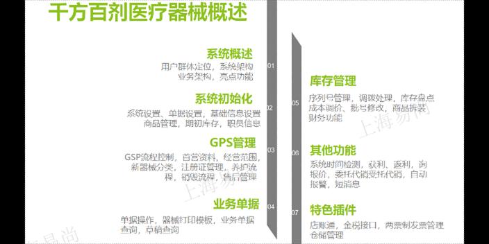 蘇州符合醫療器械追溯管理管家婆千方百劑醫療器械軟件操作手冊 客戶至上 上海易尚信息供應