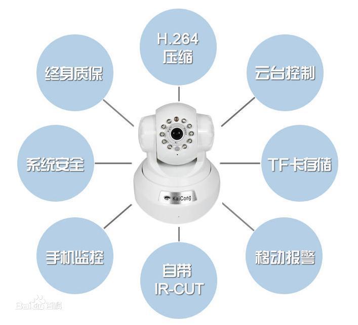 监控系统的发展史你了解吗?