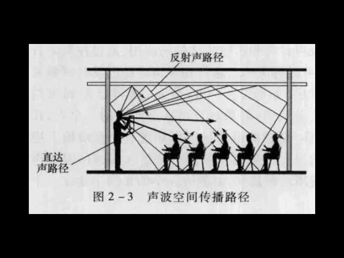 四川艺术中心声学设计制作
